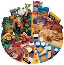 Холестеринові дієта