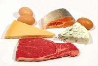білкова дієта раціон